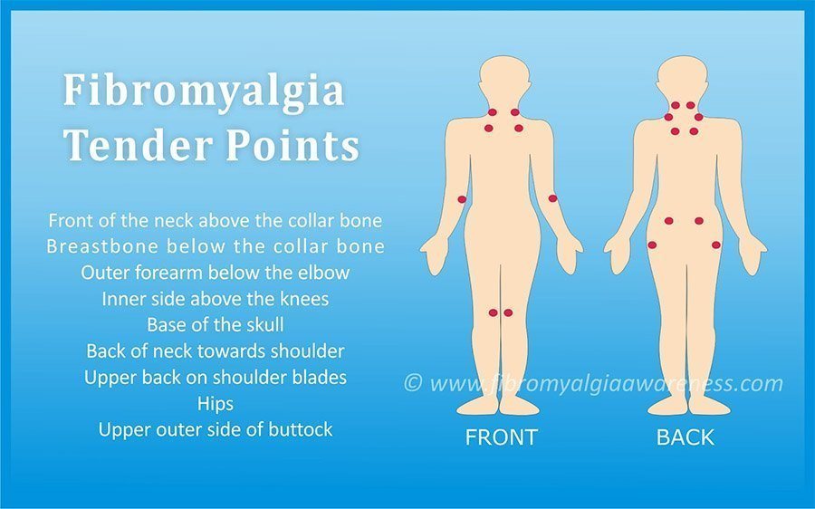 massage for fibromyalgia crystal palace
